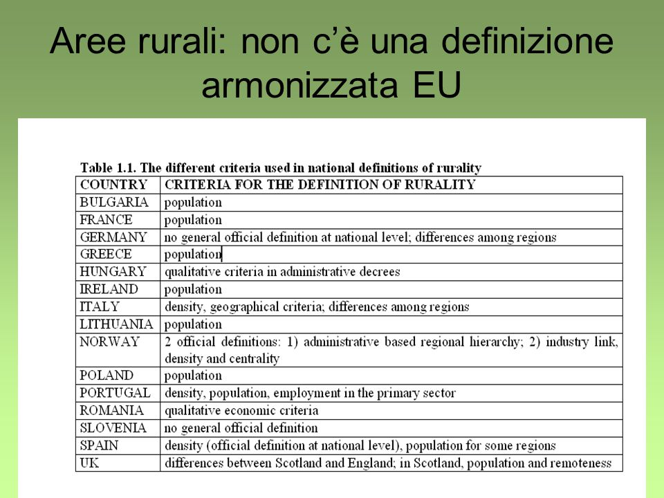 26 Definizione aree rurali usata OECD perchè.