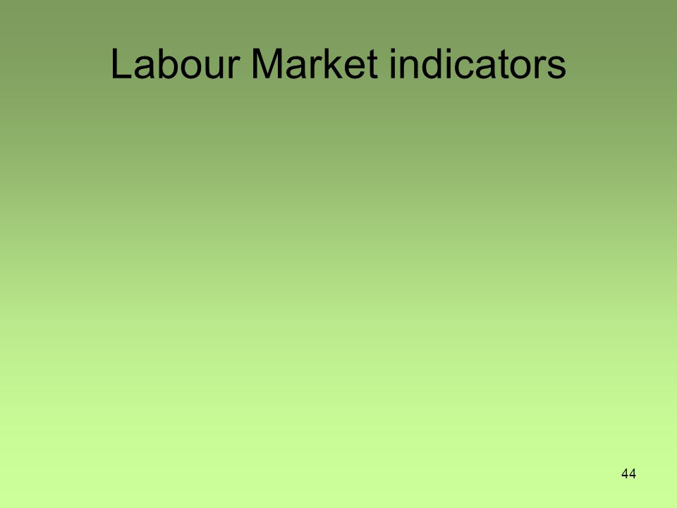 44 Labour Market indicators