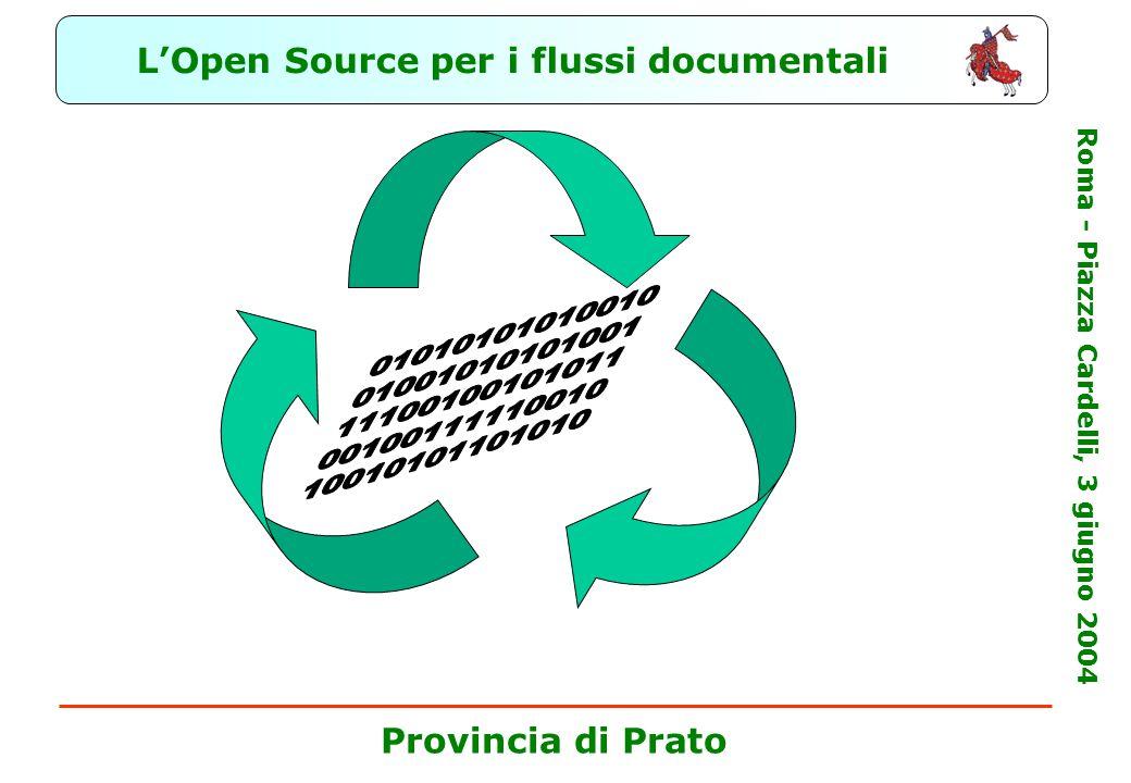 L'Open Source per i flussi documentali Roma - Piazza Cardelli, 3 giugno 2004 Provincia di Prato 1