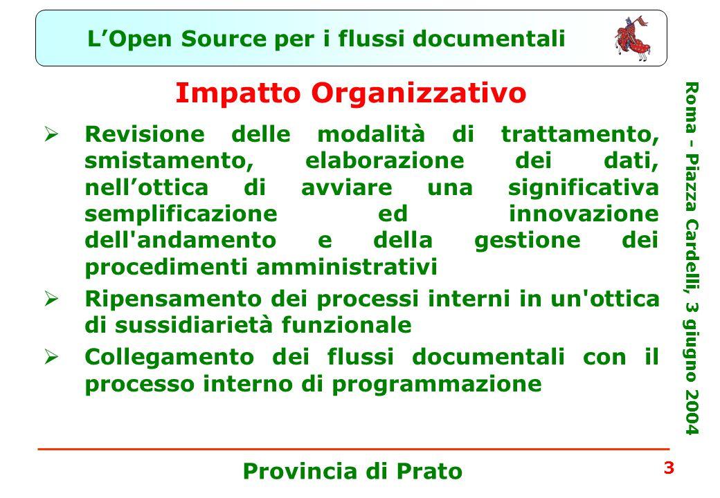 L'Open Source per i flussi documentali Roma - Piazza Cardelli, 3 giugno 2004 Provincia di Prato 3 Impatto Organizzativo  Revisione delle modalità di trattamento, smistamento, elaborazione dei dati, nell'ottica di avviare una significativa semplificazione ed innovazione dell andamento e della gestione dei procedimenti amministrativi  Ripensamento dei processi interni in un ottica di sussidiarietà funzionale  Collegamento dei flussi documentali con il processo interno di programmazione