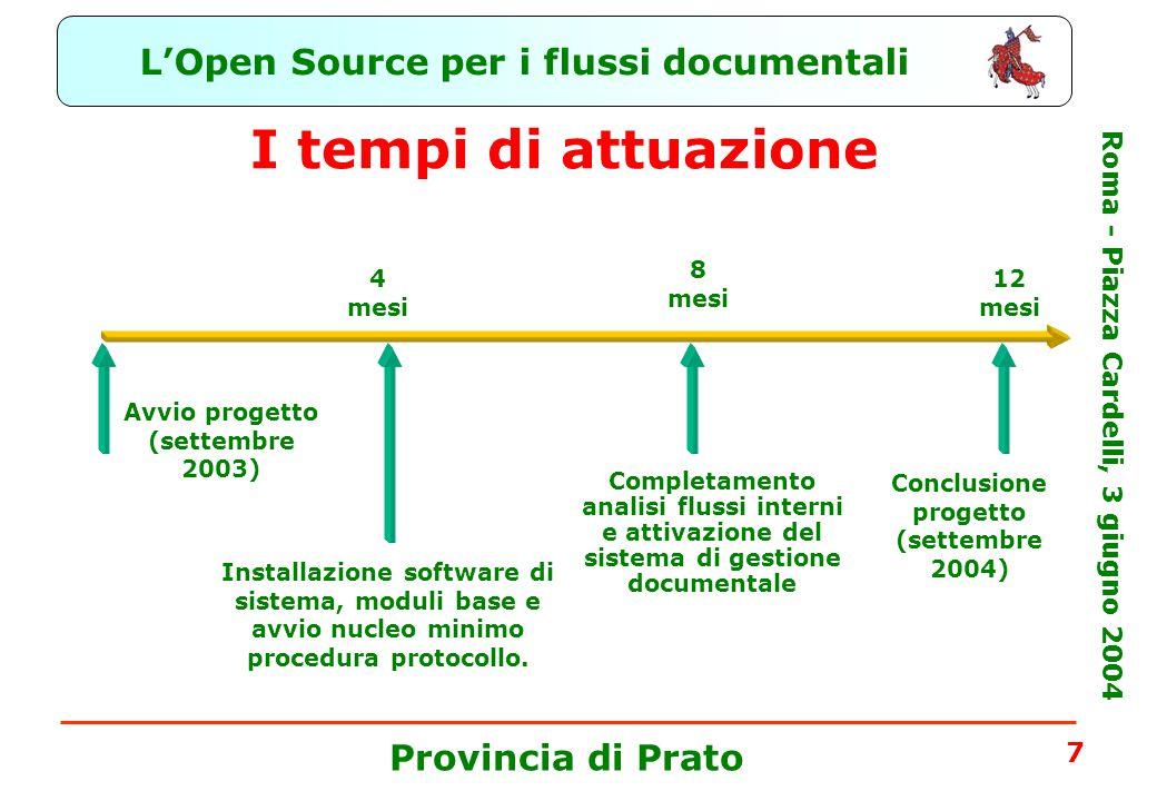 L'Open Source per i flussi documentali Roma - Piazza Cardelli, 3 giugno 2004 Provincia di Prato 7 I tempi di attuazione 12 mesi Avvio progetto (settembre 2003) Installazione software di sistema, moduli base e avvio nucleo minimo procedura protocollo.
