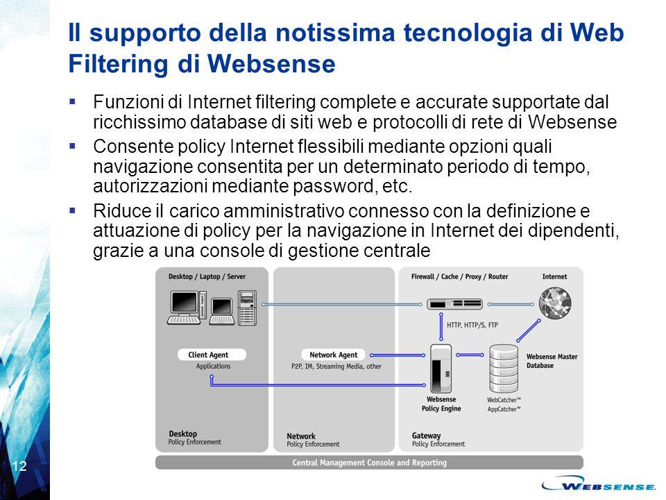 12 Il supporto della notissima tecnologia di Web Filtering di Websense  Funzioni di Internet filtering complete e accurate supportate dal ricchissimo