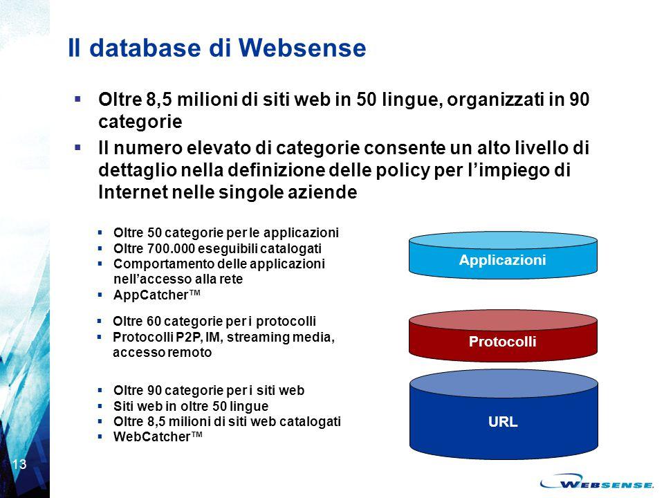 13 Il database di Websense  Oltre 8,5 milioni di siti web in 50 lingue, organizzati in 90 categorie  Il numero elevato di categorie consente un alto