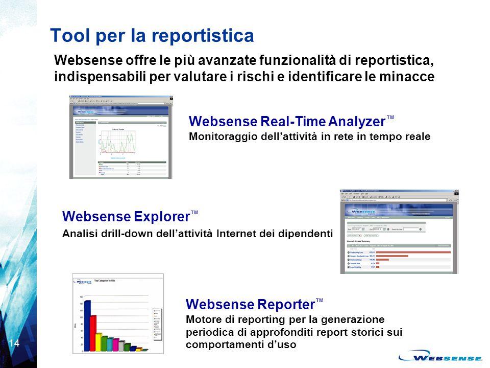 14 Tool per la reportistica Websense offre le più avanzate funzionalità di reportistica, indispensabili per valutare i rischi e identificare le minacc