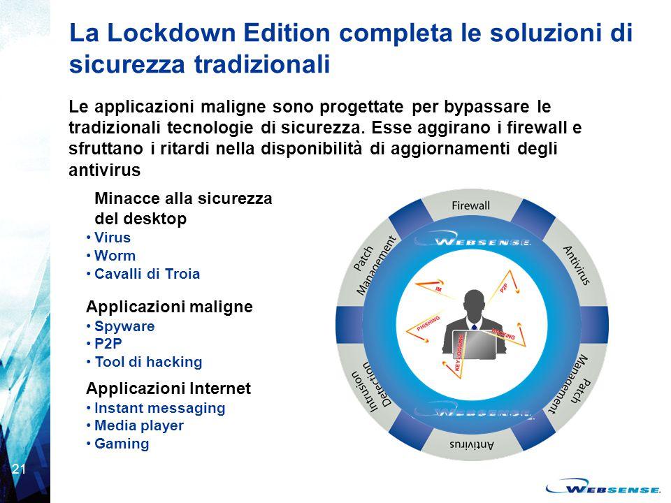 21 La Lockdown Edition completa le soluzioni di sicurezza tradizionali Minacce alla sicurezza del desktop Virus Worm Cavalli di Troia Applicazioni Int