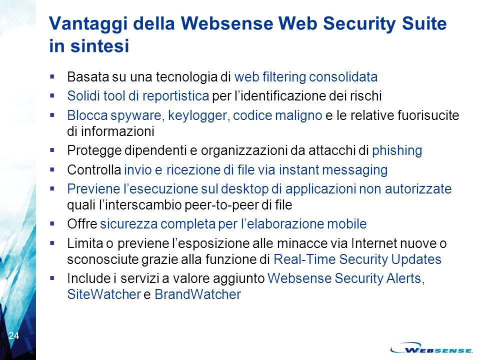 24 Vantaggi della Websense Web Security Suite in sintesi  Basata su una tecnologia di web filtering consolidata  Solidi tool di reportistica per l'i