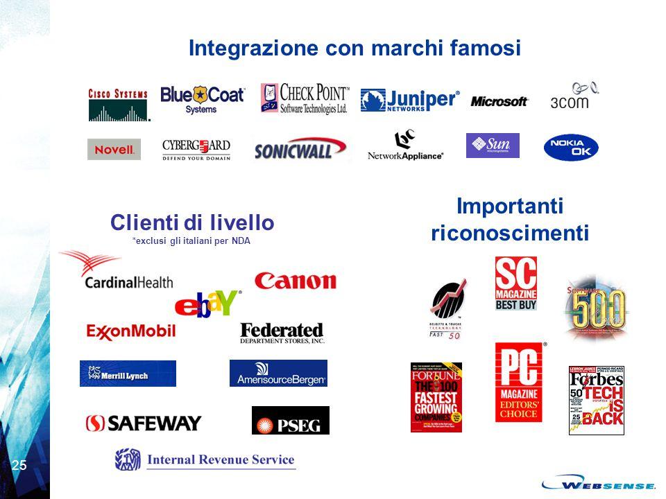 25 Integrazione con marchi famosi Clienti di livello *exclusi gli italiani per NDA Importanti riconoscimenti