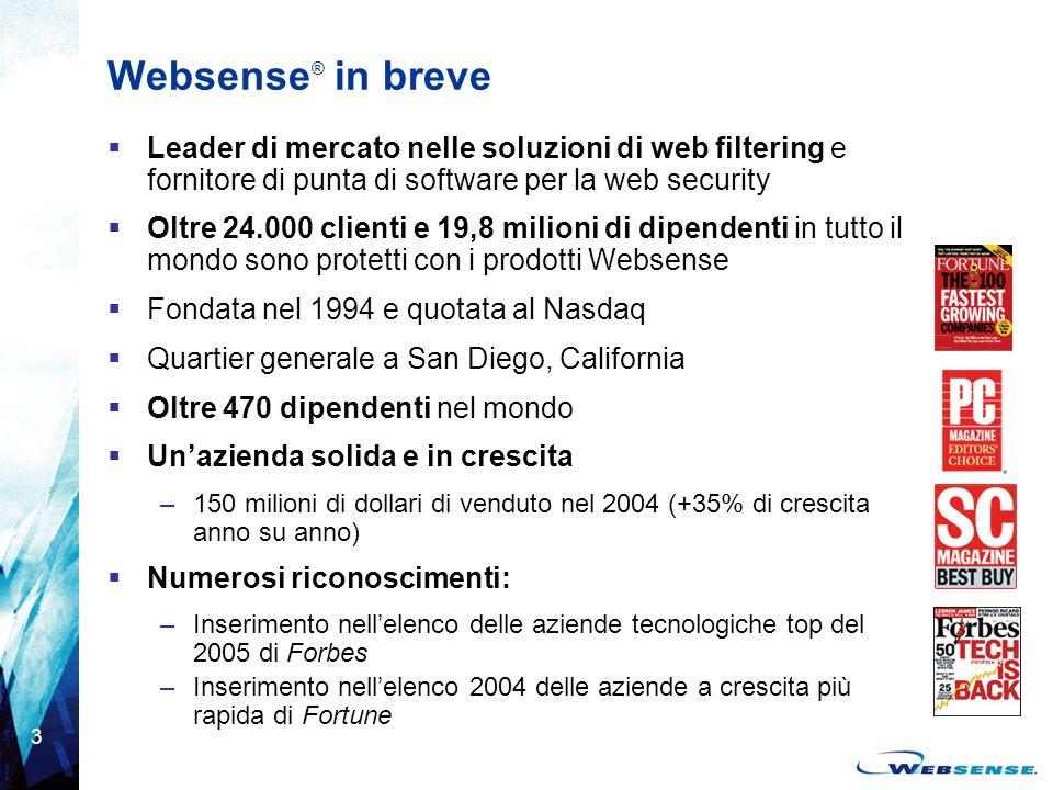 3 Websense ® in breve  Leader di mercato nelle soluzioni di web filtering e fornitore di punta di software per la web security  Oltre 24.000 clienti