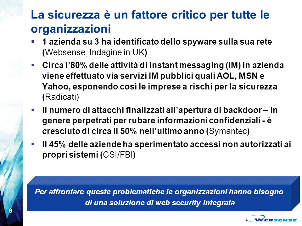6 La sicurezza è un fattore critico per tutte le organizzazioni  1 azienda su 3 ha identificato dello spyware sulla sua rete (Websense, Indagine in U