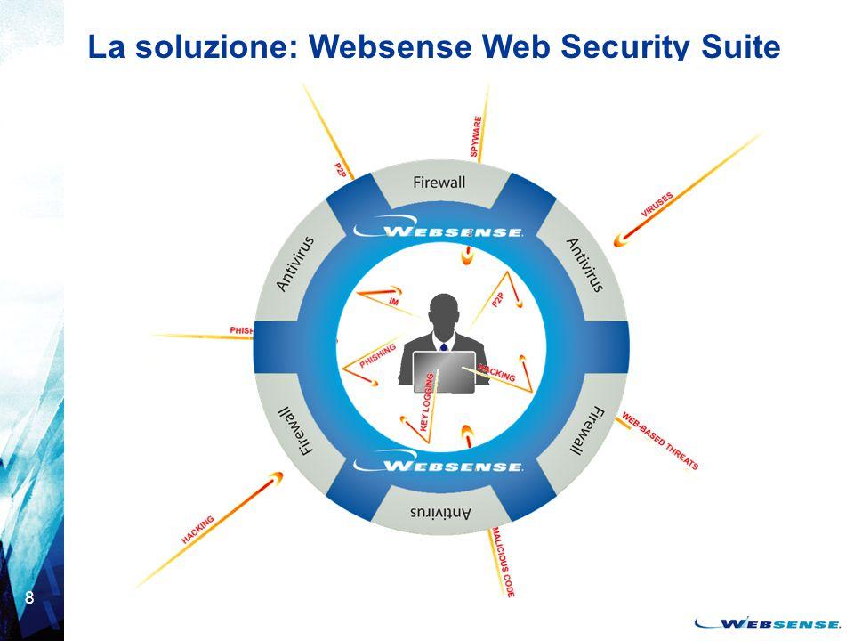 9 Aggiornamenti della sicurezza in tempo reale Scoperta di una minaccia Tempo  Viene implementata la soluzione Viene reso disponibile il rimedio antivirus Intervallo di esposizione Database Websense Aggiornamenti notturni Real-Time Security Updates Websense Lockdown Prevenzione
