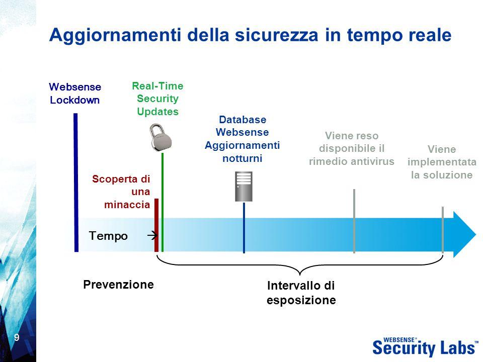 9 Aggiornamenti della sicurezza in tempo reale Scoperta di una minaccia Tempo  Viene implementata la soluzione Viene reso disponibile il rimedio anti