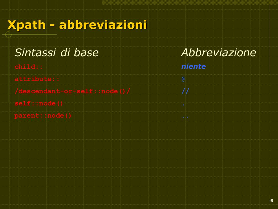 15 Xpath - abbreviazioni Sintassi di baseAbbreviazione child:: niente attribute:: @ /descendant-or-self::node()/ // self::node().