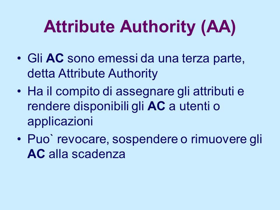 Attribute Authority (AA) Gli AC sono emessi da una terza parte, detta Attribute Authority Ha il compito di assegnare gli attributi e rendere disponibili gli AC a utenti o applicazioni Puo` revocare, sospendere o rimuovere gli AC alla scadenza