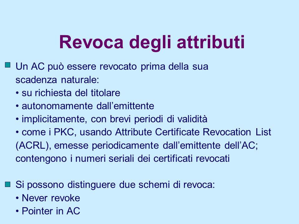 Revoca degli attributi Un AC può essere revocato prima della sua scadenza naturale: su richiesta del titolare autonomamente dall'emittente implicitamente, con brevi periodi di validità come i PKC, usando Attribute Certificate Revocation List (ACRL), emesse periodicamente dall'emittente dell'AC; contengono i numeri seriali dei certificati revocati Si possono distinguere due schemi di revoca: Never revoke Pointer in AC