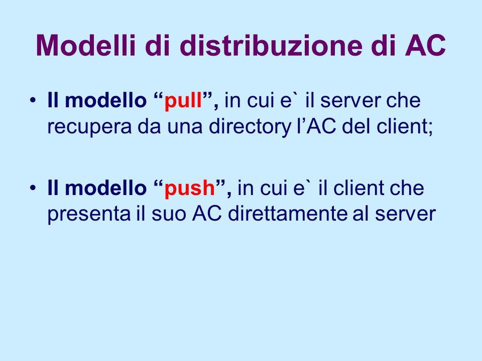 Modelli di distribuzione di AC Il modello pull , in cui e` il server che recupera da una directory l'AC del client; Il modello push , in cui e` il client che presenta il suo AC direttamente al server
