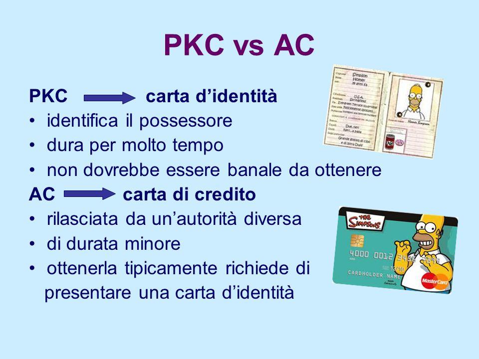 PKC vs AC PKC carta d'identità identifica il possessore dura per molto tempo non dovrebbe essere banale da ottenere AC carta di credito rilasciata da un'autorità diversa di durata minore ottenerla tipicamente richiede di presentare una carta d'identità