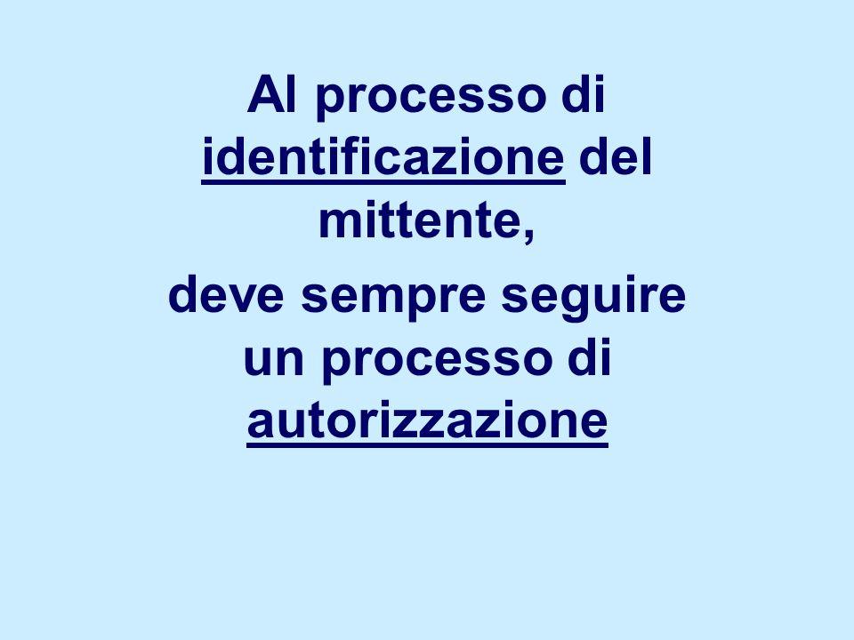 Al processo di identificazione del mittente, deve sempre seguire un processo di autorizzazione