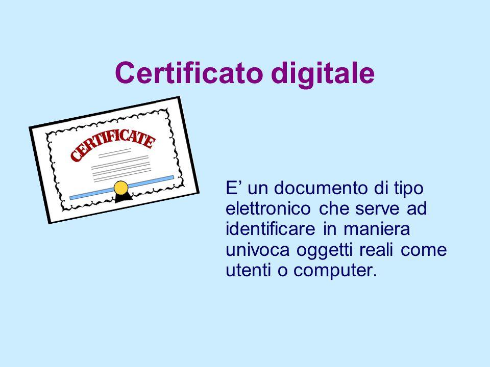 Certificato digitale E' un documento di tipo elettronico che serve ad identificare in maniera univoca oggetti reali come utenti o computer.