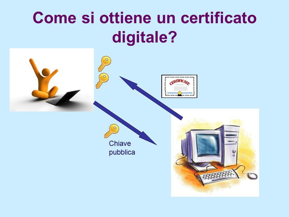 Public Key Certificate (PKC) Un PKC e` un certificato che associa l'identita` di un utente ad una chiave pubblica.