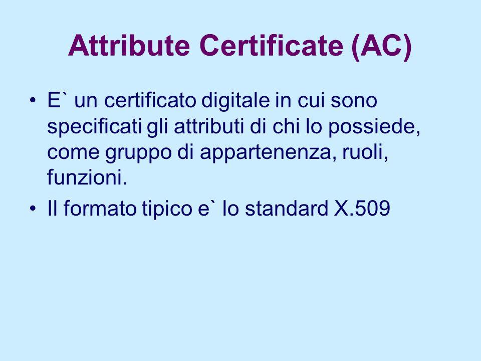Struttura dell'AC VERSION : La versione del certificato.
