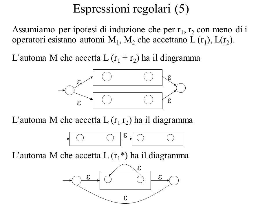 Espressioni regolari (5) Assumiamo per ipotesi di induzione che per r 1, r 2 con meno di i operatori esistano automi M 1, M 2 che accettano L (r 1 ), L(r 2 ).