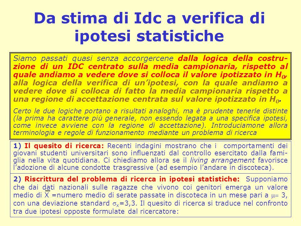 Da stima di Idc a verifica di ipotesi statistiche Siamo passati quasi senza accorgercene dalla logica della costru- zione di un IDC centrato sulla med