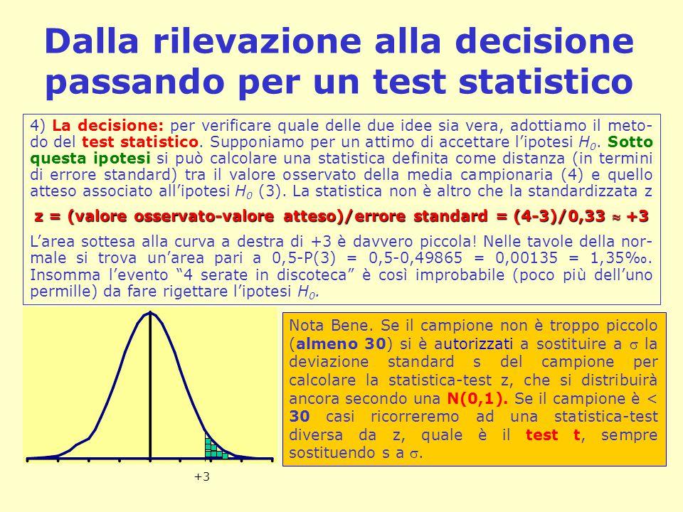Dalla rilevazione alla decisione passando per un test statistico 4) La decisione: per verificare quale delle due idee sia vera, adottiamo il meto- do