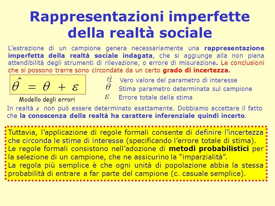 Rappresentazioni imperfette della realtà sociale L'estrazione di un campione genera necessariamente una rappresentazione imperfetta della realtà socia