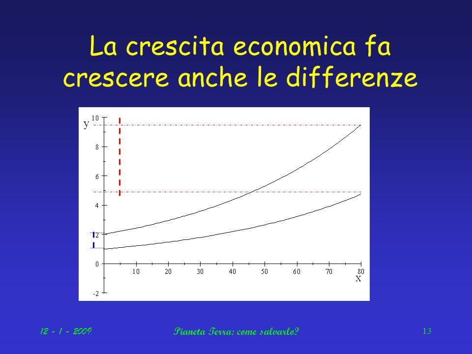 12 - 1 - 2009Pianeta Terra: come salvarlo 13 La crescita economica fa crescere anche le differenze