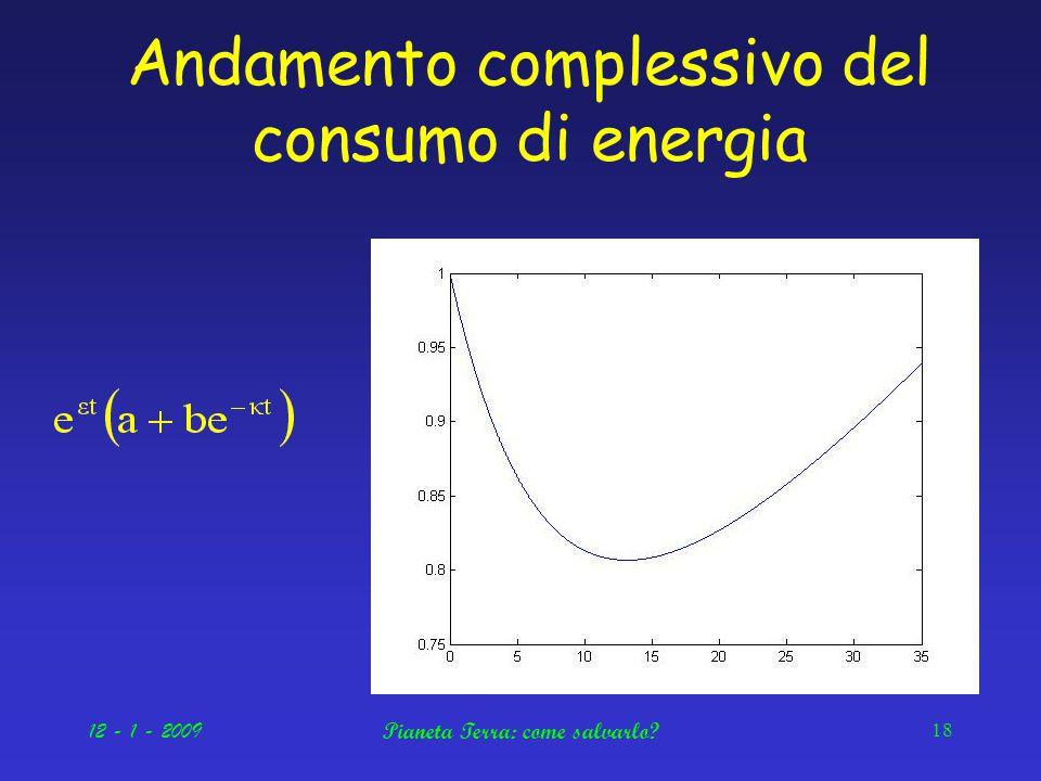 12 - 1 - 2009Pianeta Terra: come salvarlo 18 Andamento complessivo del consumo di energia