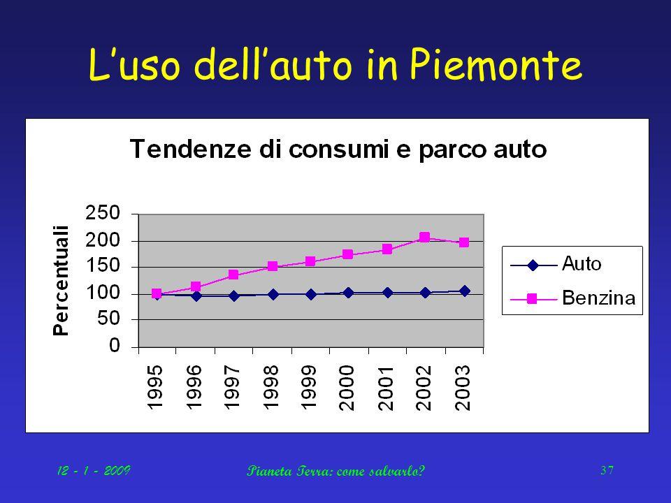 12 - 1 - 2009Pianeta Terra: come salvarlo 37 L'uso dell'auto in Piemonte