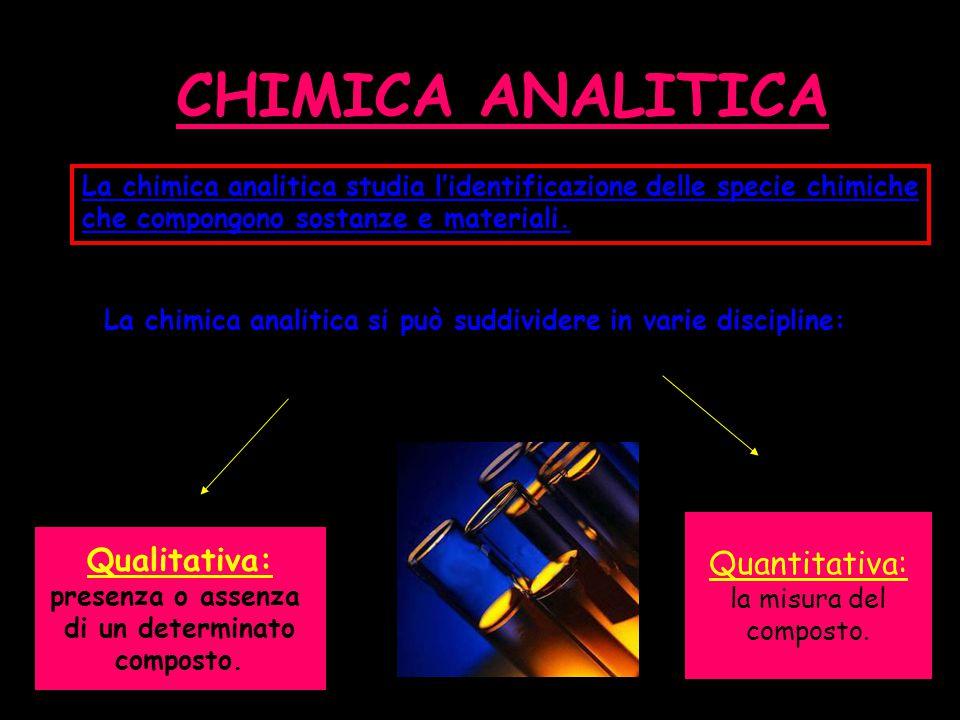 SAGGIO ALLA FIAMMA È un esempio semplice di chimica analitica qualitativa e serve per verificare la presenza di : Ioni Sono atomi con + elettroni che protoni.
