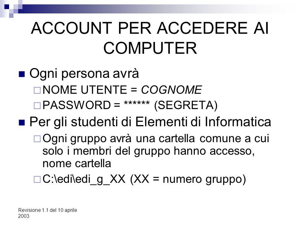 Revisione 1.1 del 10 aprile 2003 ACCOUNT PER ACCEDERE AI COMPUTER Ogni persona avrà  NOME UTENTE = COGNOME  PASSWORD = ****** (SEGRETA) Per gli stud