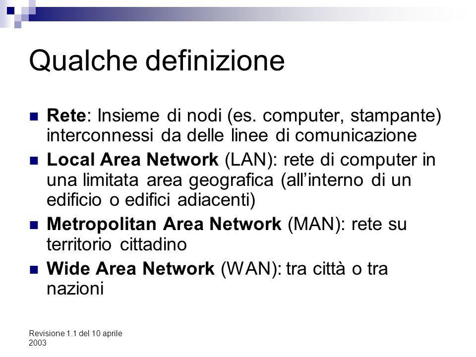 Revisione 1.1 del 10 aprile 2003 Qualche definizione Rete: Insieme di nodi (es. computer, stampante) interconnessi da delle linee di comunicazione Loc
