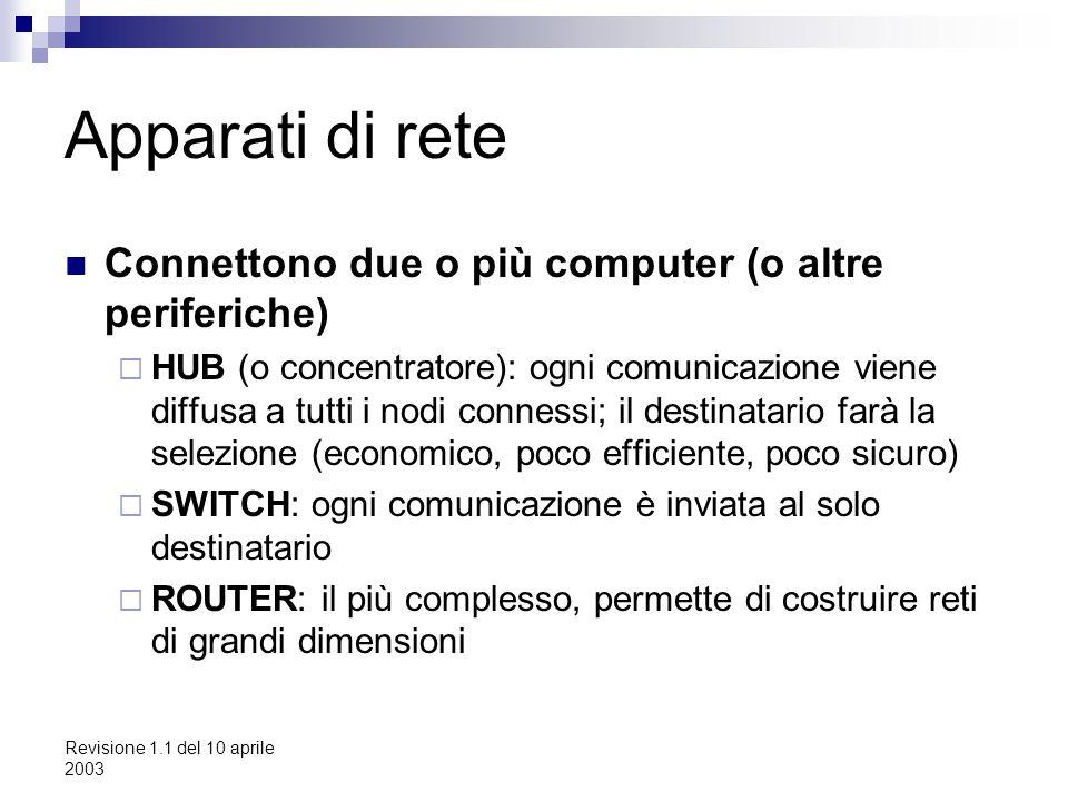 Revisione 1.1 del 10 aprile 2003 Apparati di rete Connettono due o più computer (o altre periferiche)  HUB (o concentratore): ogni comunicazione vien