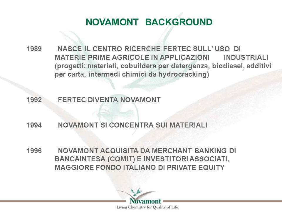 NOVAMONT BACKGROUND 1989 NASCE IL CENTRO RICERCHE FERTEC SULL' USO DI MATERIE PRIME AGRICOLE IN APPLICAZIONI INDUSTRIALI (progetti: materiali, cobuilders per detergenza, biodiesel, additivi per carta, intermedi chimici da hydrocracking) 1992 FERTEC DIVENTA NOVAMONT 1994 NOVAMONT SI CONCENTRA SUI MATERIALI 1996 NOVAMONT ACQUISITA DA MERCHANT BANKING DI BANCAINTESA (COMIT) E INVESTITORI ASSOCIATI, MAGGIORE FONDO ITALIANO DI PRIVATE EQUITY