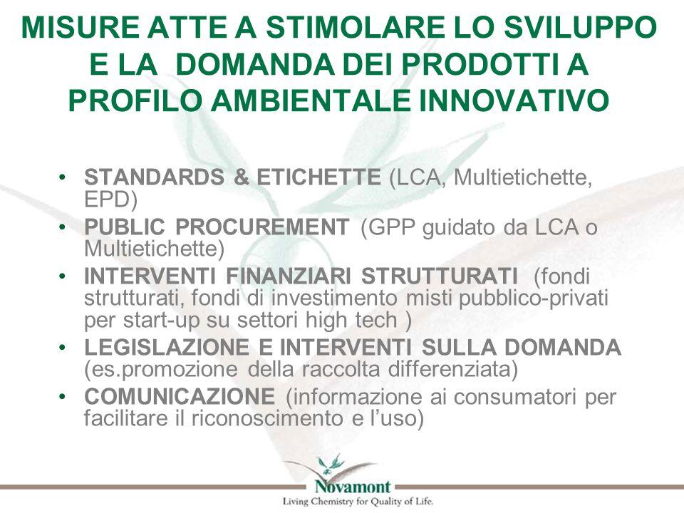 STANDARDS & ETICHETTE (LCA, Multietichette, EPD) PUBLIC PROCUREMENT (GPP guidato da LCA o Multietichette) INTERVENTI FINANZIARI STRUTTURATI (fondi strutturati, fondi di investimento misti pubblico-privati per start-up su settori high tech ) LEGISLAZIONE E INTERVENTI SULLA DOMANDA (es.promozione della raccolta differenziata) COMUNICAZIONE (informazione ai consumatori per facilitare il riconoscimento e l'uso) MISURE ATTE A STIMOLARE LO SVILUPPO E LA DOMANDA DEI PRODOTTI A PROFILO AMBIENTALE INNOVATIVO