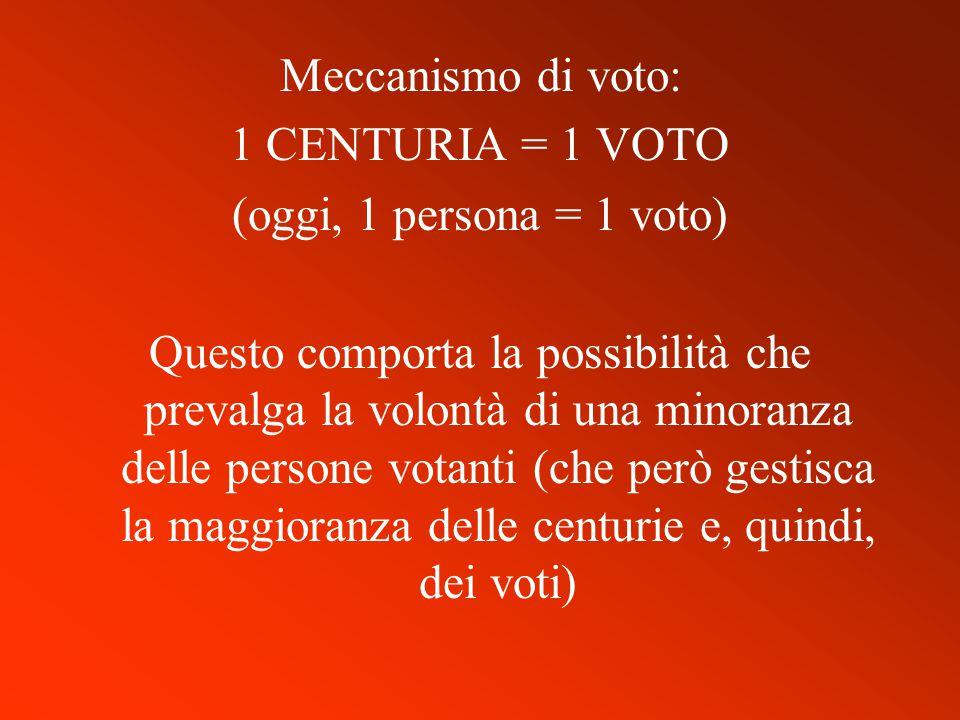 Meccanismo di voto: 1 CENTURIA = 1 VOTO (oggi, 1 persona = 1 voto) Questo comporta la possibilità che prevalga la volontà di una minoranza delle persone votanti (che però gestisca la maggioranza delle centurie e, quindi, dei voti)