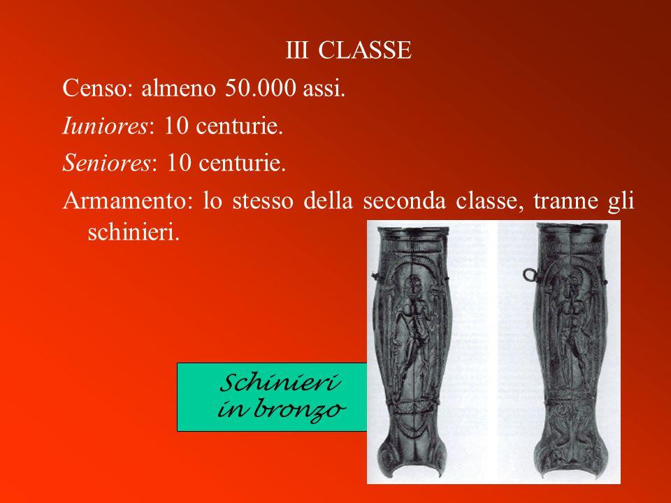 III CLASSE Censo: almeno 50.000 assi. Iuniores: 10 centurie. Seniores: 10 centurie. Armamento: lo stesso della seconda classe, tranne gli schinieri. S