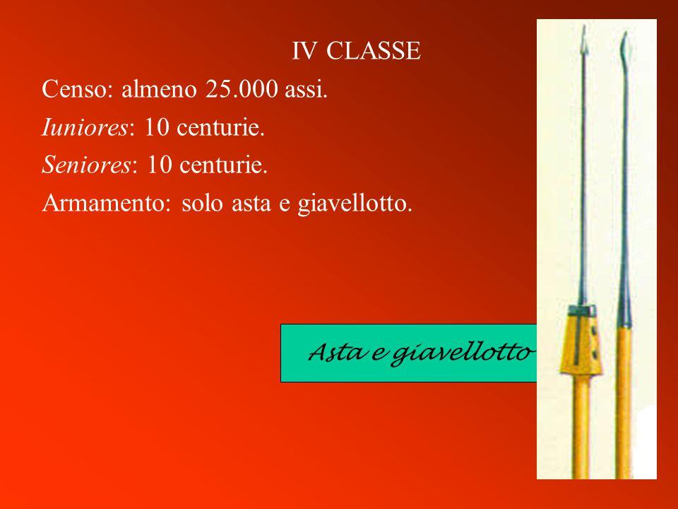 IV CLASSE Censo: almeno 25.000 assi.Iuniores: 10 centurie.