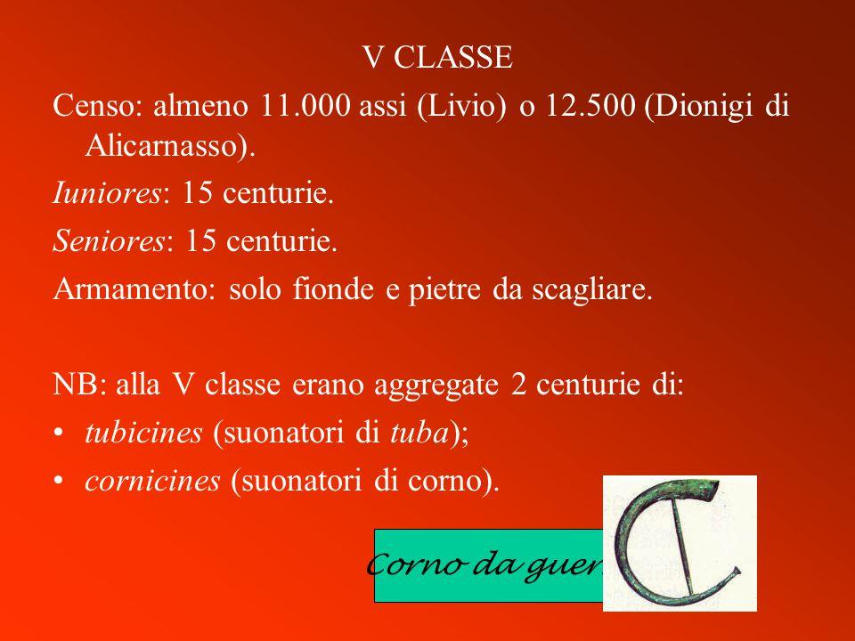 Corno da guerra V CLASSE Censo: almeno 11.000 assi (Livio) o 12.500 (Dionigi di Alicarnasso). Iuniores: 15 centurie. Seniores: 15 centurie. Armamento: