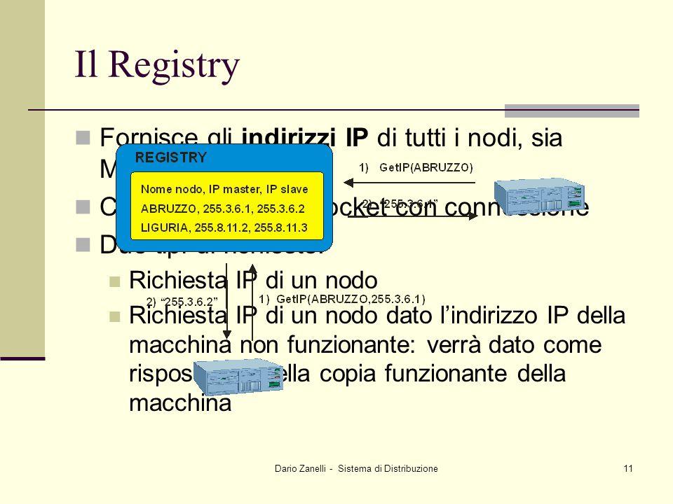 Dario Zanelli - Sistema di Distribuzione11 Il Registry Fornisce gli indirizzi IP di tutti i nodi, sia Master che Slave Comunica tramite socket con connessione Due tipi di richieste: Richiesta IP di un nodo Richiesta IP di un nodo dato l'indirizzo IP della macchina non funzionante: verrà dato come risposta l'IP della copia funzionante della macchina