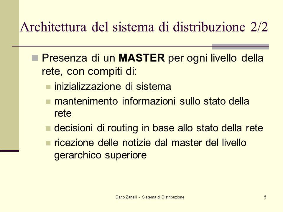 Dario Zanelli - Sistema di Distribuzione5 Architettura del sistema di distribuzione 2/2 Presenza di un MASTER per ogni livello della rete, con compiti di: inizializzazione di sistema mantenimento informazioni sullo stato della rete decisioni di routing in base allo stato della rete ricezione delle notizie dal master del livello gerarchico superiore