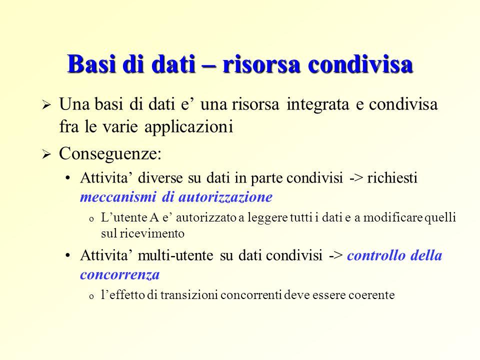 Basi di dati – risorsa condivisa  Una basi di dati e' una risorsa integrata e condivisa fra le varie applicazioni  Conseguenze: Attivita' diverse su