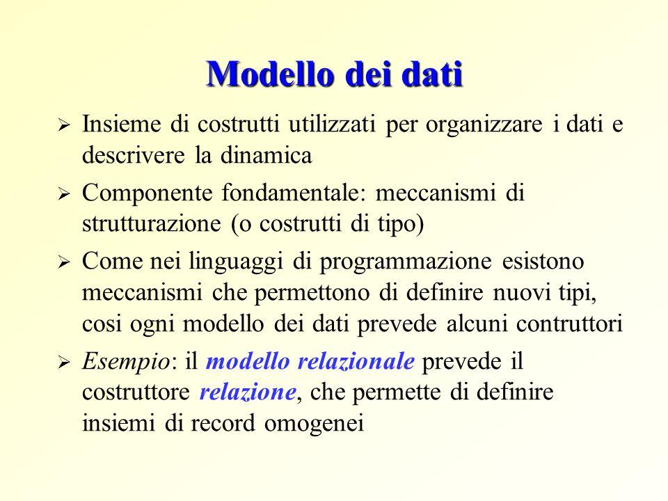 Modello dei dati  Insieme di costrutti utilizzati per organizzare i dati e descrivere la dinamica  Componente fondamentale: meccanismi di strutturaz