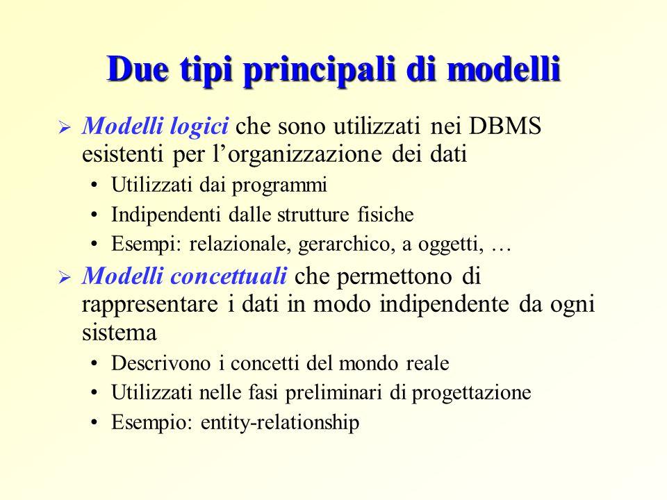Due tipi principali di modelli  Modelli logici che sono utilizzati nei DBMS esistenti per l'organizzazione dei dati Utilizzati dai programmi Indipend