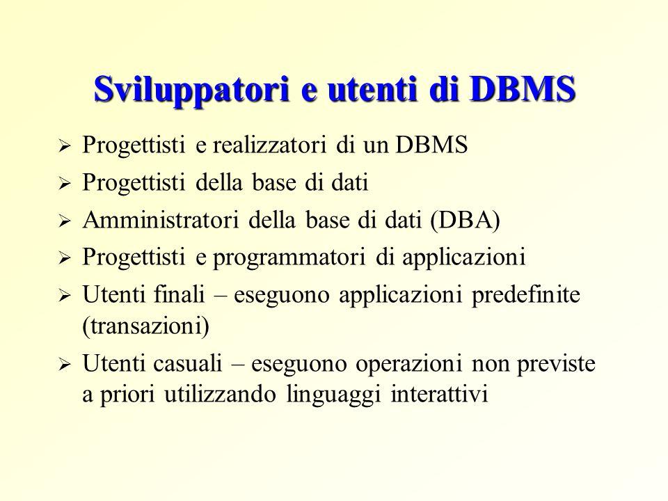 Sviluppatori e utenti di DBMS  Progettisti e realizzatori di un DBMS  Progettisti della base di dati  Amministratori della base di dati (DBA)  Pro