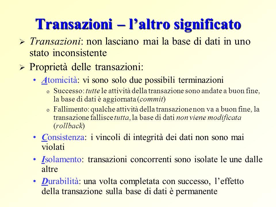 Transazioni – l'altro significato  Transazioni: non lasciano mai la base di dati in uno stato inconsistente  Proprietà delle transazioni: Atomicità: