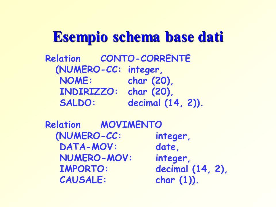 Esempio schema base dati RelationCONTO-CORRENTE (NUMERO-CC:integer, NOME:char (20), INDIRIZZO:char (20), SALDO:decimal (14, 2)). RelationMOVIMENTO (NU