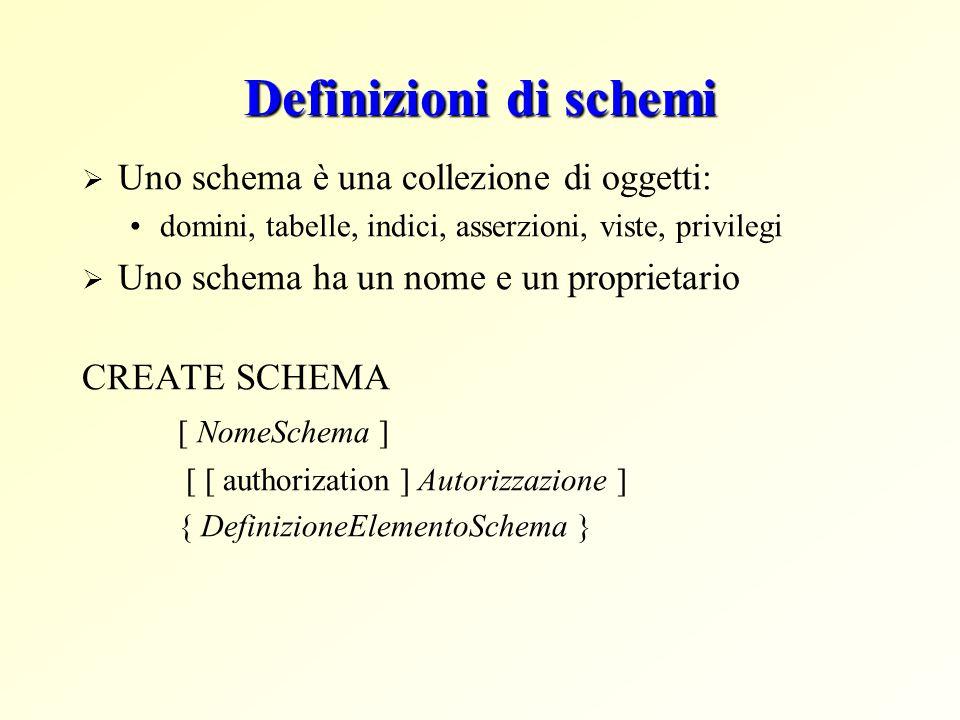Definizioni di schemi  Uno schema è una collezione di oggetti: domini, tabelle, indici, asserzioni, viste, privilegi  Uno schema ha un nome e un pro